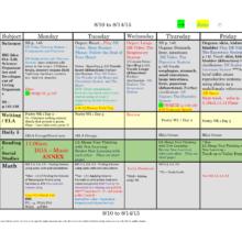 5e lesson plan math 1st grade sequencing lesson plans for Constructivist lesson plan template